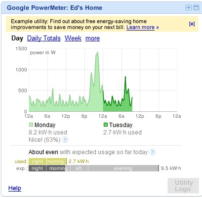 googlepowermeter1 Reliance Energy integerates Google Power Meter