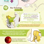 Computer Vision Syndrome [INFOGRAPHIC]