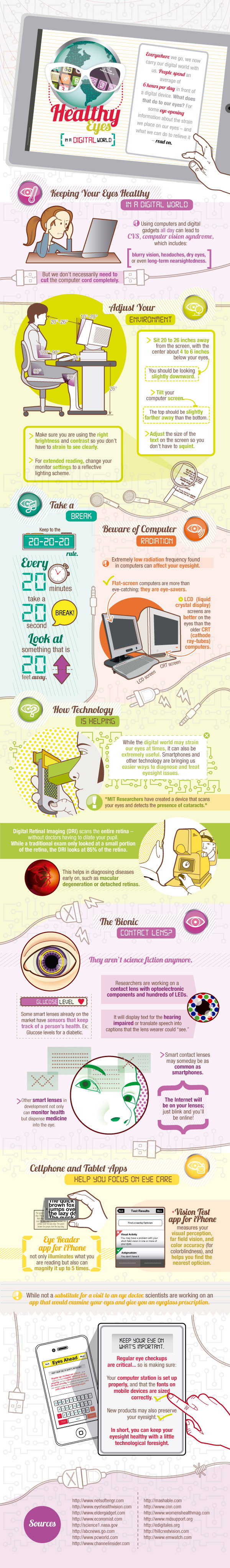 ComputerVisionSyndrome healthy eyes digital Computer Vision Syndrome [INFOGRAPHIC]